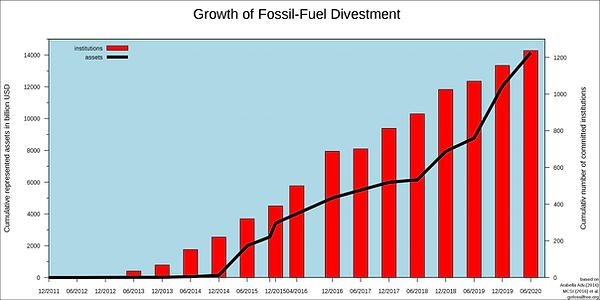 2560px-Divestment_growth_en.svg.png