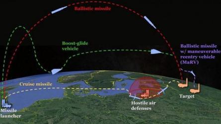 Mísseis hipersônicos dos EUA na Europa, a cinco minutos de Moscou