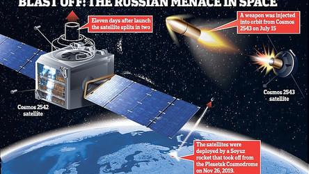 Sensacional!! Parceiros preocupados - Os russos levam a corrida armamentista para o espaço