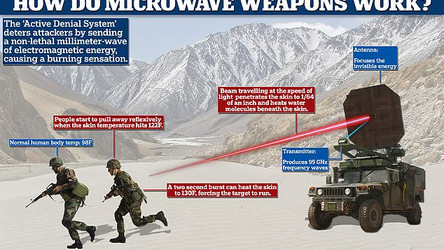 China usou arma secreta de pulso de micro-ondas contra soldados indianos para forçá-los a recuar