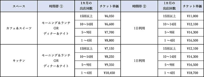 料金表_和泉多摩川_20210401.png