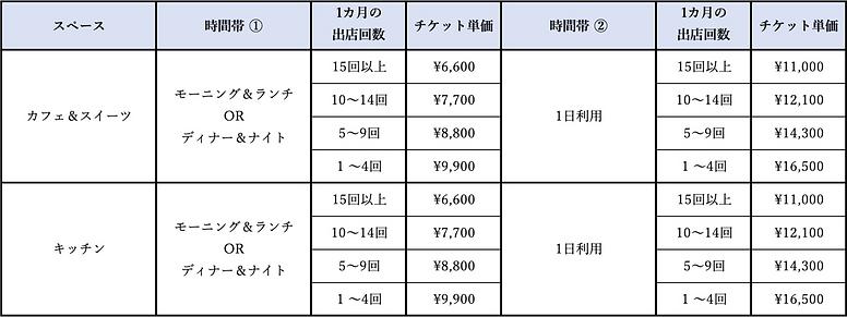 料金表_和泉多摩川_20211001.png