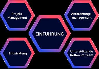 Agile_Frameworks-DE.png