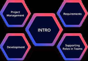 Agile_Frameworks.png