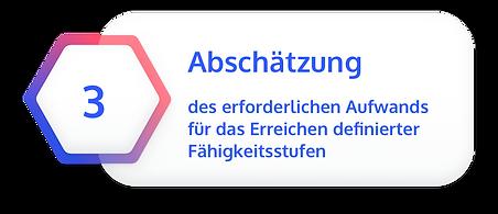 3_Abschätzung.png