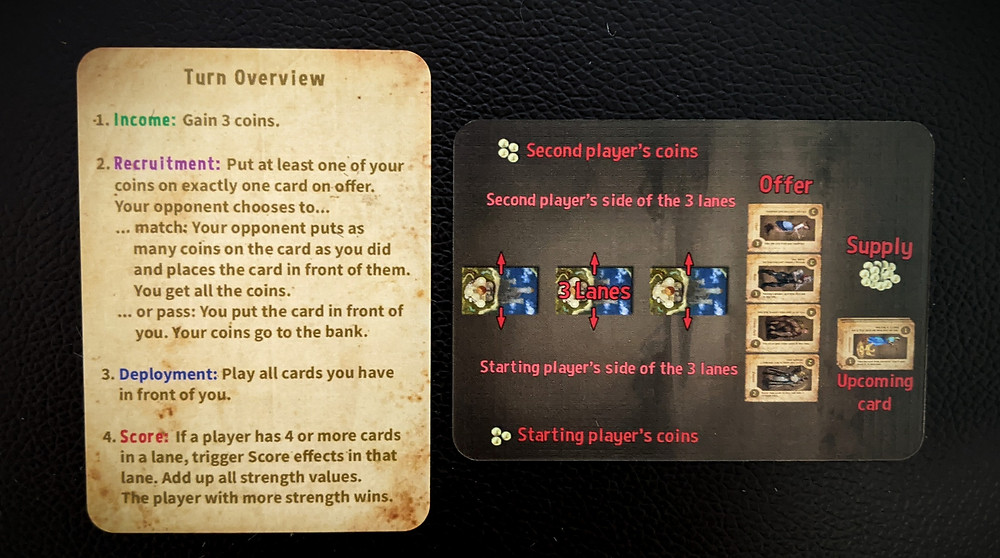 Crimson Company Overview Cards