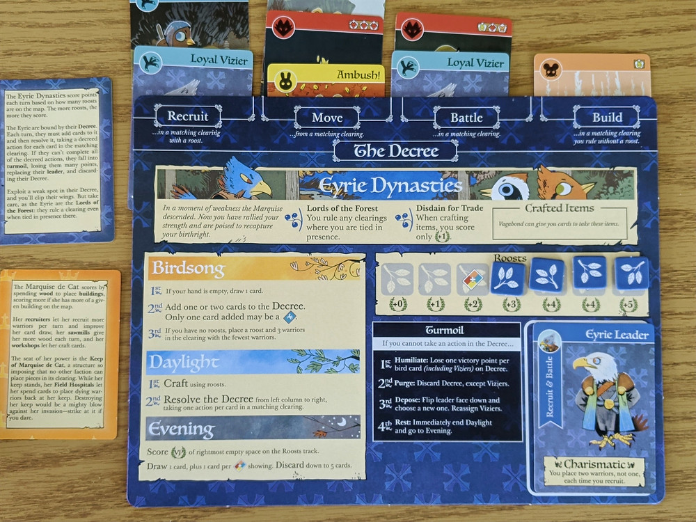 Eyrie player board