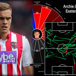Archie Collins - Exeter City - Report