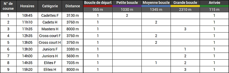 Horaires cross.png
