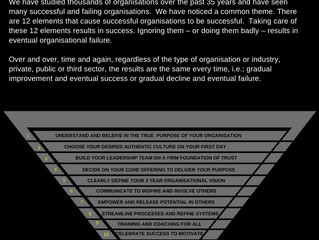 The 12 Priorities of a Successful Organisation