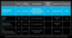 Flex-Sport-Comparison-Chart_dba8f029-47b