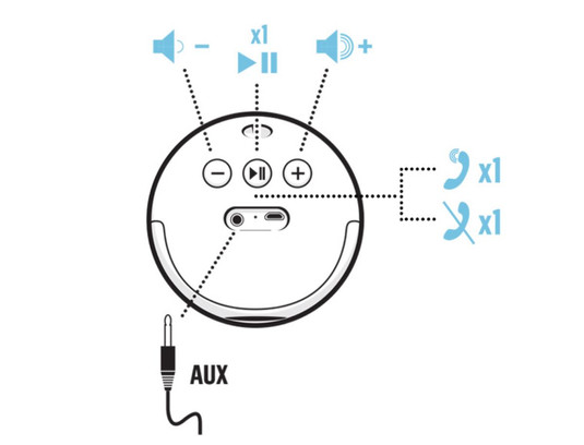 Jamoji 無線喇叭 操作說明
