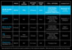 JLab Epic Sport 運動耳機總和評分表