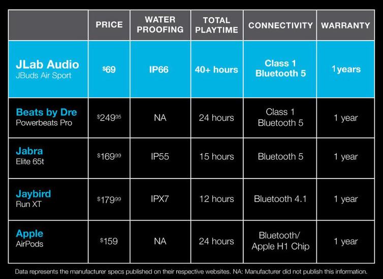 JBuds-Air-Sport-Comparison-Chart_1Y.jpg