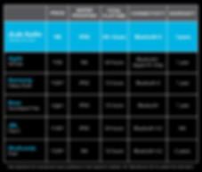JBuds-Air-Icon-Comparison-Chart-1Y.jpg