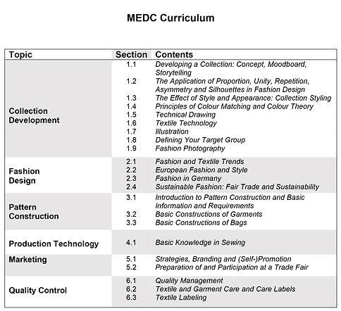 2020-2022_MEDC_Curriculum.jpg