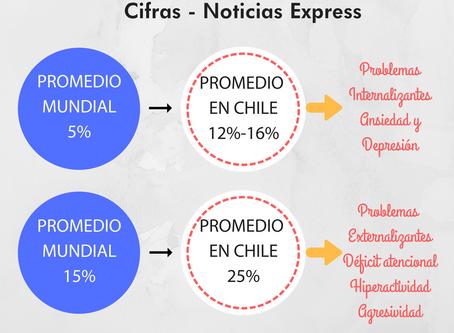 Chile lidera en afecciones de salud mental de niños menores de 6 años