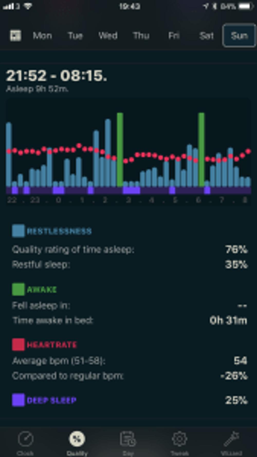 Sleep tracking Data Clearly displayed