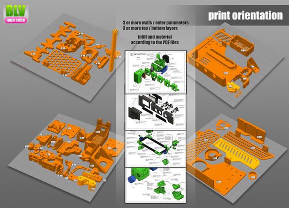 Print Orientation