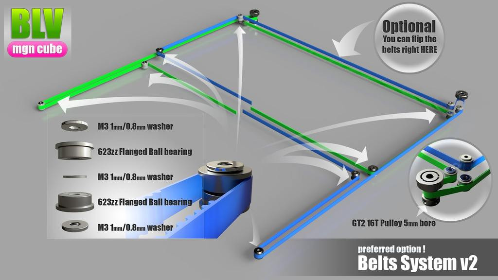 blv mgn cube by ben levi -motion system.