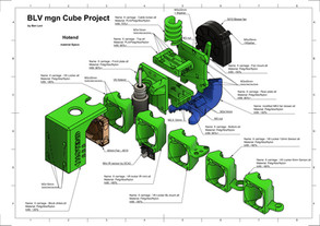BLV mgn Cube X-Carriage