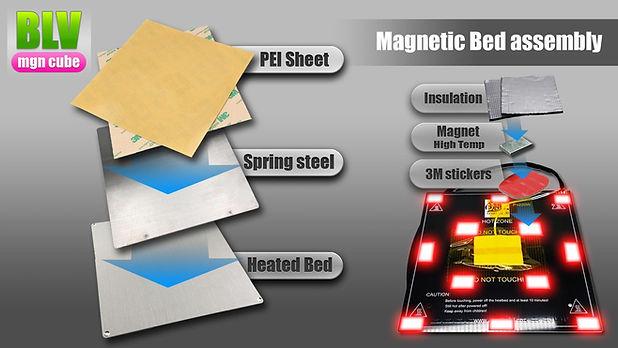 bed_magnetic.jpg