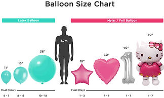 Balloon-Size-Chart-Illustration_edited.j