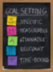 Colourful post it notes on a blackboard spelling out SMART