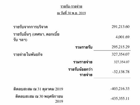 การเงิน ณ สิ้นเดือนพฤศจิกายน 2019