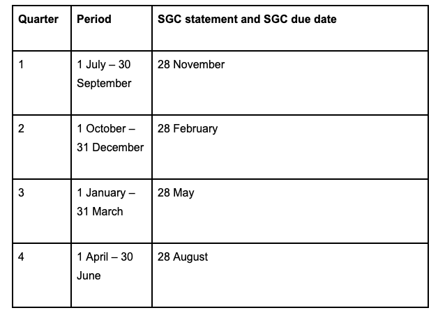 superannuation schedule