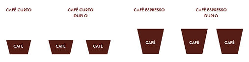cafeteira rancilio basic