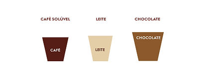 cafeteira krono