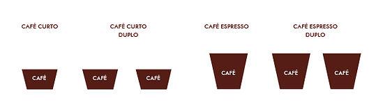 cafeteira la spaziale vivaldi