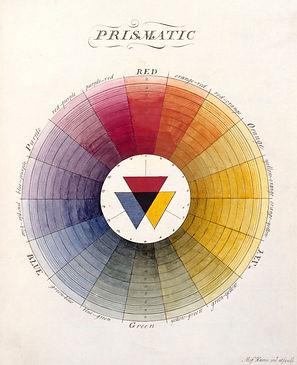 Antique Color Wheel.jpg