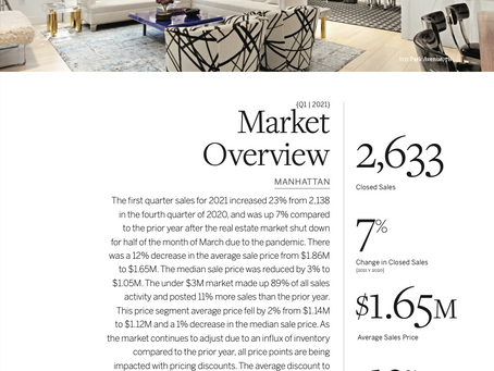 Sotheby's International Realty Q1|2021 Market Update