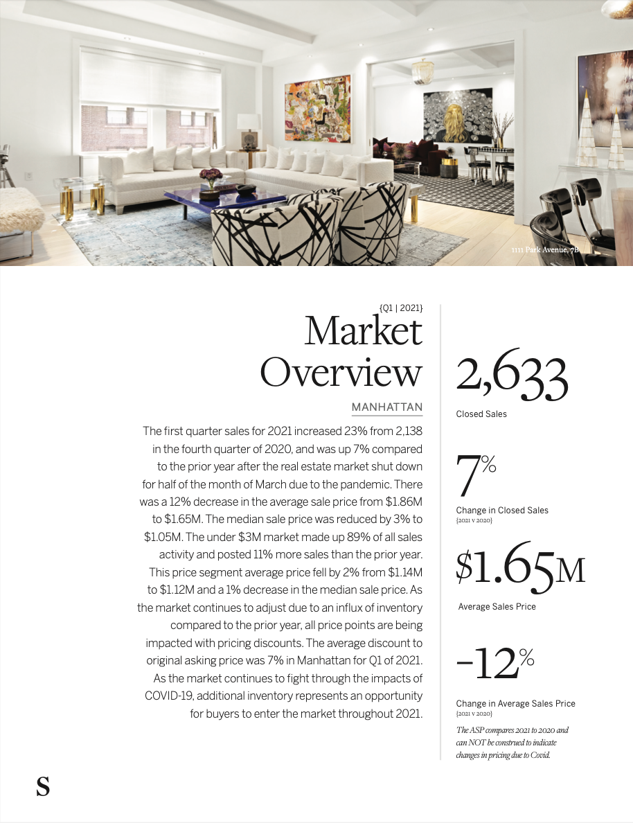 Sotheby's International Realty First Quarter 2021 Market Update