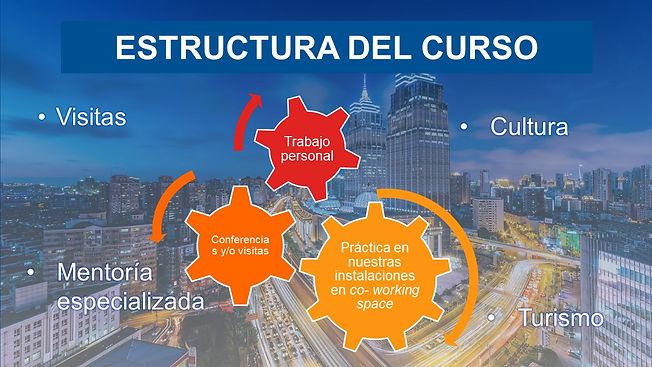 Estructura del Curso UNITEC China 2019.j