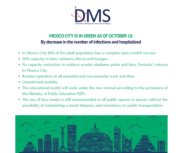 Mexico City is in Green.png