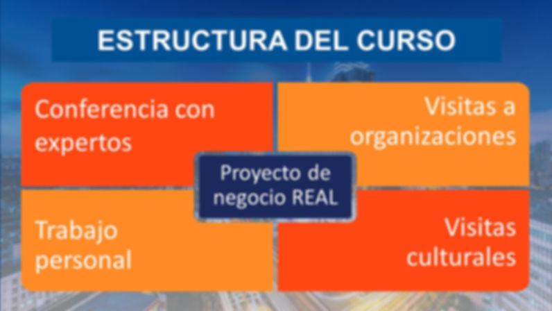 Estructura del Curso 2 UNITEC China 2019