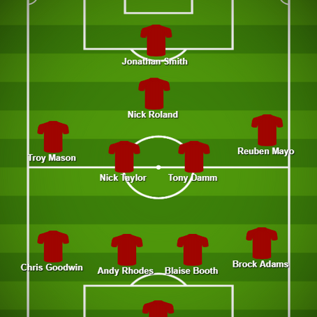 South East United FC vs Olympia FC 6 Feb 2019