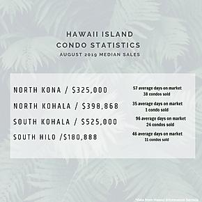 AUG 2019 CONDO SALES (1).png