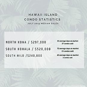 JULY 2019 condo sales.png
