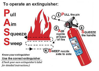 Extinguish the Risk of Fires Spreading in Your Home