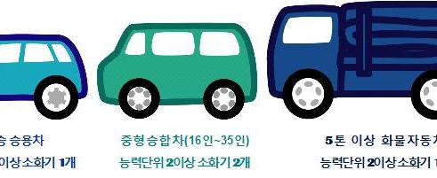 """""""자동차 종류ㆍ크기 맞는 전용 소화기 비치하세요"""""""