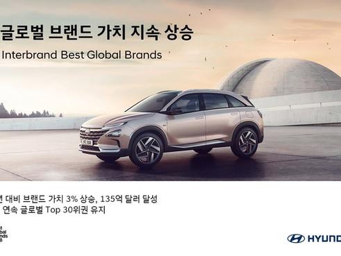현대차 브랜드 가치 '135억달러'···자동차 부문 세계 6위