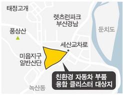 부산 강서구에 친환경 자동차부품단지 조성