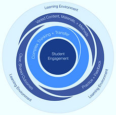 Effective Learning_edited.jpg