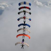 Skydiving Lingo