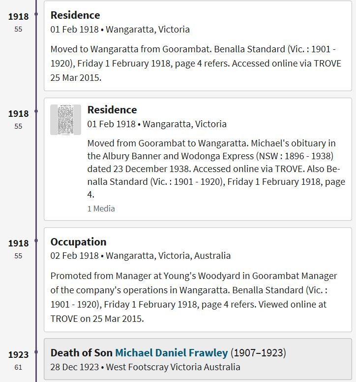 Example of a timeline - extract from the author's Ancestry.com.au timeline