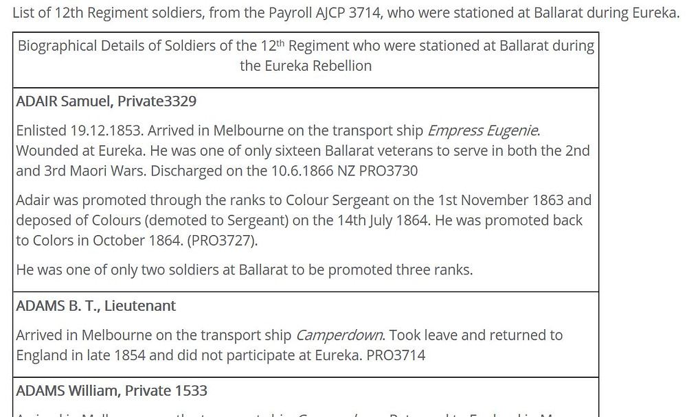Image showing extract of a list of the 12th Regiment of soldiers at Eureka Stockade.